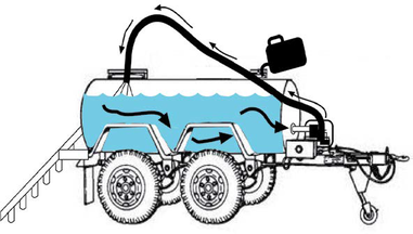 Use water trucks to dilute the enzyme